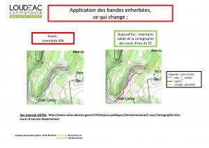 Directives nitrates et cours d'eau