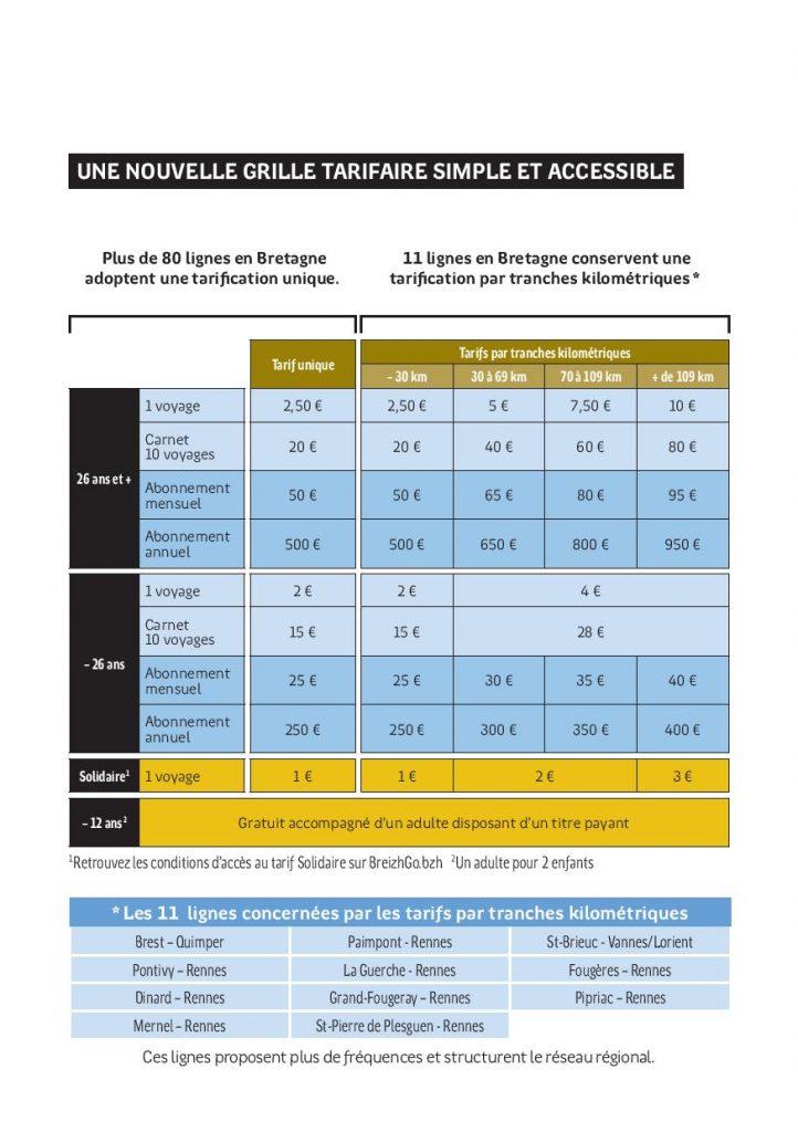 Lignes de car BreizhGo : nouvelle gamme tarifaire